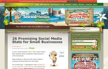 http://www.socialmediaexaminer.com/26-promising-social-media-stats-for-small-businesses/