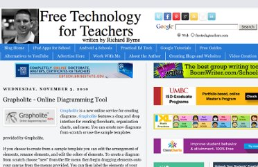 http://www.freetech4teachers.com/2010/11/grapholite-online-diagramming-tool.html