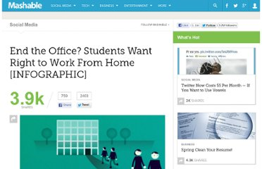 http://mashable.com/2011/11/08/work-from-home-2/