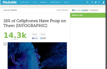 http://mashable.com/2011/11/09/tech-germs/