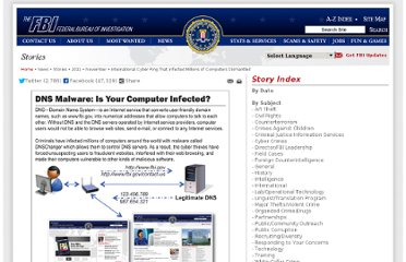http://www.fbi.gov/news/stories/2011/november/malware_110911/malware_110911