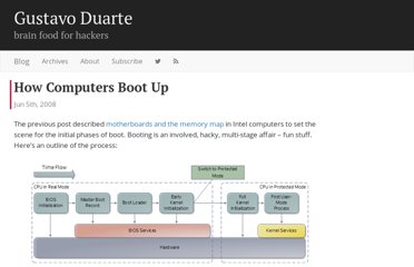 http://duartes.org/gustavo/blog/post/how-computers-boot-up