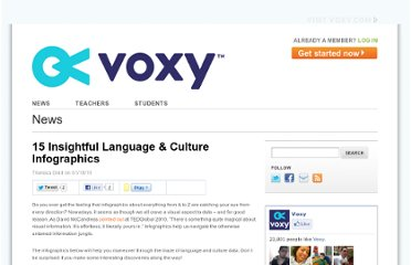 http://voxy.com/blog/index.php/2011/01/15-insightful-language-culture-infographics/