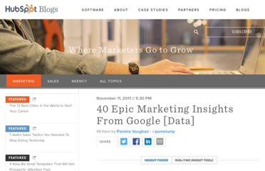 http://blog.hubspot.com/blog/tabid/6307/bid/28767/40-Epic-Marketing-Insights-From-Google-Data.aspx