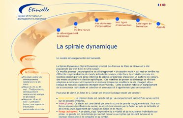 http://www.etincelle-theatre-forum.com/index.php?option=com_content&view=article&id=114%3Ala-spirale-dynamique&catid=36%3Ale-developpement-relationnel&Itemid=96&lang=fr