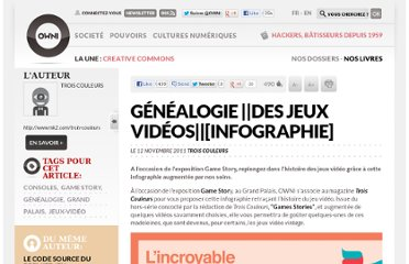http://owni.fr/2011/11/12/infographie-genealogie-jeu-video-game-story/