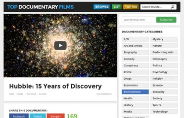http://topdocumentaryfilms.com/hubble-15-years-discovery/