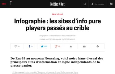 http://www.telerama.fr/medias/infographie-les-sites-d-info-pure-players-passes-au-crible,74956.php