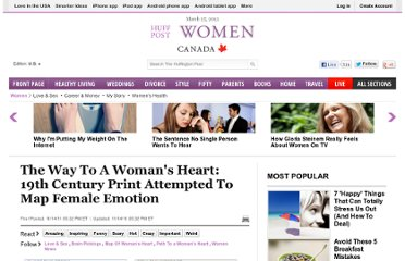 http://www.huffingtonpost.com/2011/11/14/map-womans-heart_n_1093421.html
