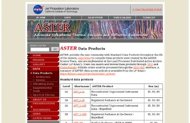 http://asterweb.jpl.nasa.gov/data_products.asp