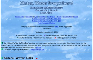 http://www.k12.hi.us/~shasincl/Water_Theme_Resources.html