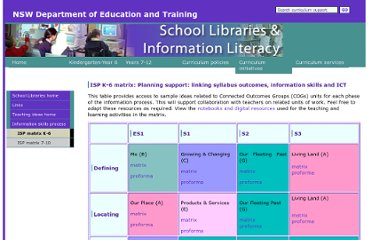 http://www.curriculumsupport.education.nsw.gov.au/schoollibraries/teachingideas/isp/k_6/tablecogs.htm