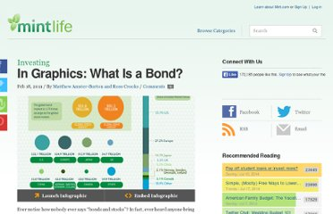 http://www.mint.com/blog/investing/what-is-a-bond-02182011/