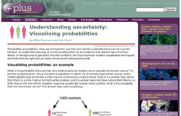 http://plus.maths.org/content/understanding-uncertainty-visualising-probabilities