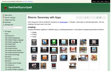 http://teachwithyouripad.wikispaces.com/Blooms%20Taxonomy%20with%20Apps