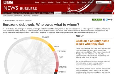 http://www.bbc.co.uk/news/business-15748696