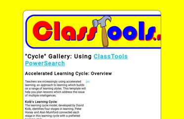 http://www.classtools.net/samples/cycle