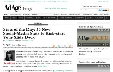 http://adage.com/article/adagestat/stats-day-50-social-media-stats-kickstart-slide-deck/231093/