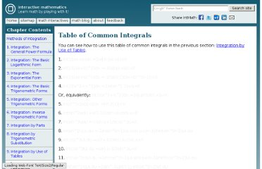 http://www.intmath.com/methods-integration/table-common-integrals.php