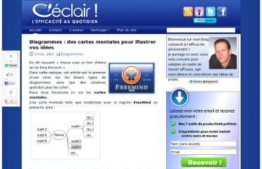 http://ceclair.fr/diagrammes-des-cartes-mentales-pour-illustrer-vos-idees