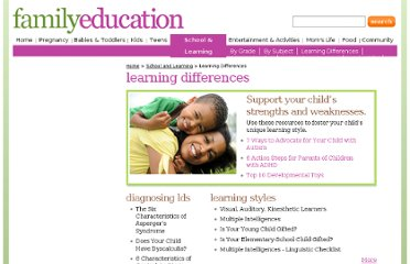http://school.familyeducation.com/learning-disabilities/add-and-adhd/34388.html