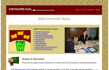 http://www.mathwire.com/archives/enrichment.html