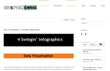 http://graphicswing.com/data-visualization-4-swingin-infographics/