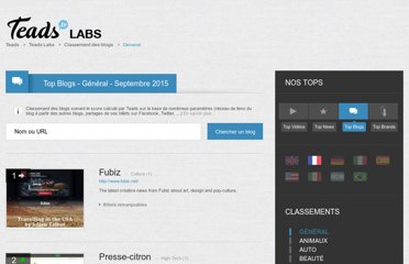 http://labs.ebuzzing.fr/top-blogs