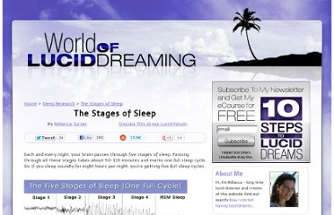 http://www.world-of-lucid-dreaming.com/the-stages-of-sleep.html