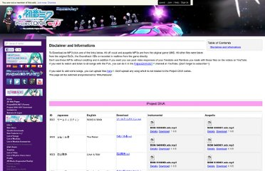 http://projectdiva.wikispaces.com/Project+DIVA+Soundtrack