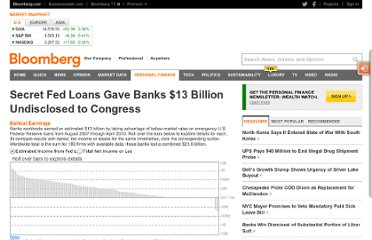 http://www.bloomberg.com/news/2011-11-28/secret-fed-loans-undisclosed-to-congress-gave-banks-13-billion-in-income.html