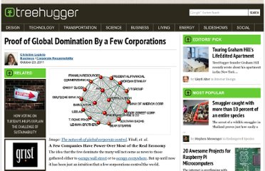 http://www.treehugger.com/corporate-responsibility/proof-of-global-domination-by-a-few-corporations.html