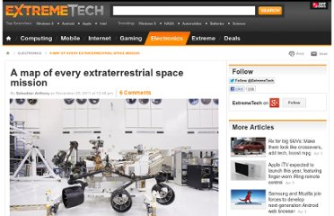 http://www.extremetech.com/extreme/104237-a-map-of-every-extraterrestrial-space-mission