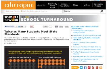 http://www.edutopia.org/stw-school-turnaround-achievement-data