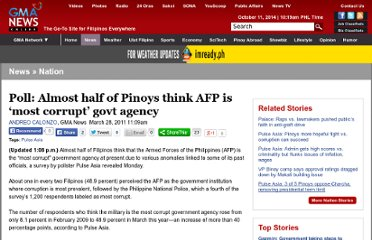 http://www.gmanetwork.com/news/story/216336/news/nation/poll-almost-half-of-pinoys-think-afp-is-most-corrupt-govt-agency