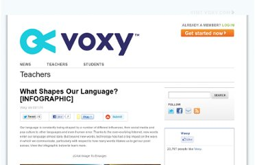 http://voxy.com/blog/index.php/2011/03/what-shapes-our-language-infographic/