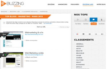 http://labs.ebuzzing.fr/top-blogs/marketing