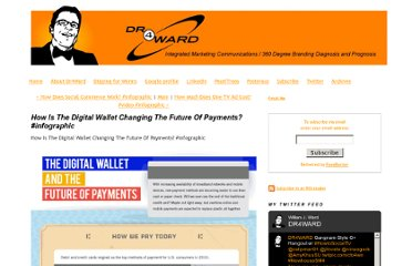 http://www.dr4ward.com/dr4ward/2011/12/how-is-the-digital-wallet-changing-the-future-of-payments-infographic.html