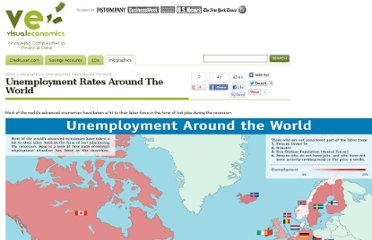 http://visualeconomics.creditloan.com/unemployment-rates-around-the-world/