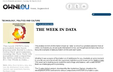http://owni.eu/2011/11/21/the-week-in-data-2/#ddj