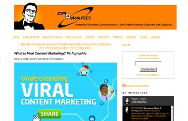 http://www.dr4ward.com/dr4ward/2011/12/what-is-viral-content-marketing-infographic.html