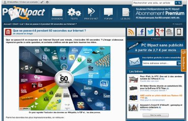 http://www.pcinpact.com/news/64113-internet-60-secondes-emails-google-facebook.htm