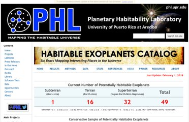 http://phl.upr.edu/projects/habitable-exoplanets-catalog