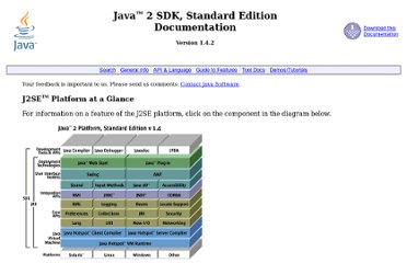 http://docs.oracle.com/javase/1.4.2/docs/