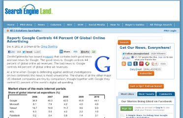 http://searchengineland.com/report-google-controls-44-percent-of-global-online-advertising-103743