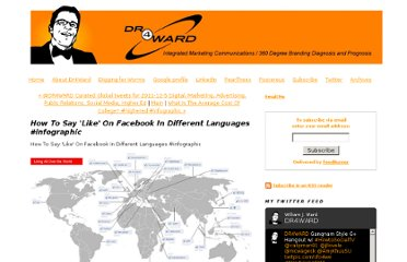 http://www.dr4ward.com/dr4ward/2011/12/how-to-say-like-on-facebook-in-different-languages-infographic.html