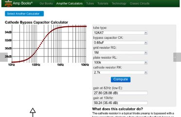 http://www.ampbooks.com/home/amplifier-calculators/cathode-capacitor/