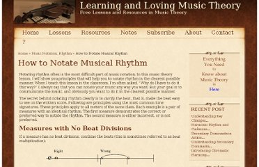 http://music-theory.ascensionsounds.com/how-to-notate-musical-rhythm/