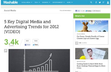 http://mashable.com/2011/12/08/media-ad-trends-2012/