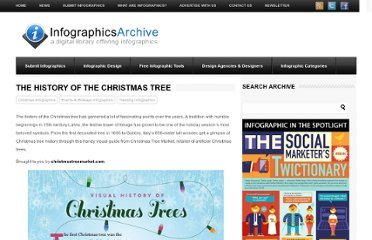 http://www.infographicsarchive.com/events/the-history-of-the-christmas-tree/